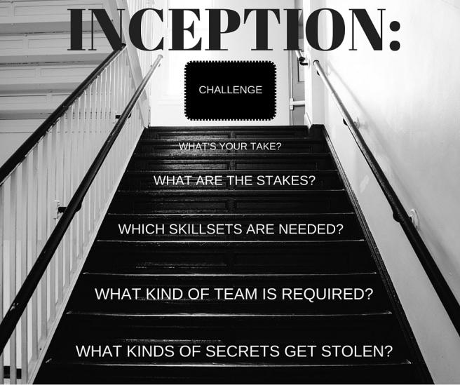 INCEPTION-